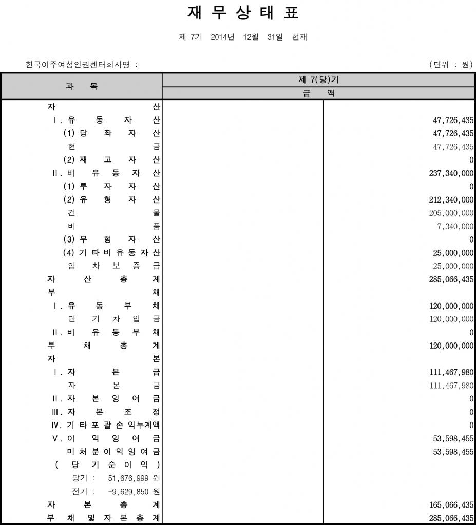이주여성_2014년_재무상태표