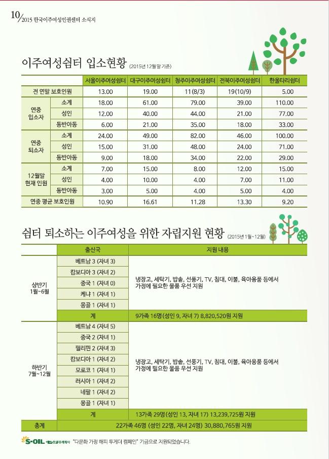 2015 한국이주여성인권센터 오프라인소식지 10