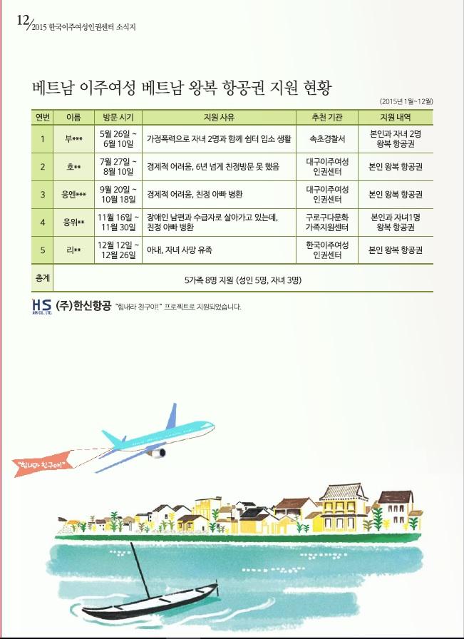 2015 한국이주여성인권센터 오프라인소식지 12