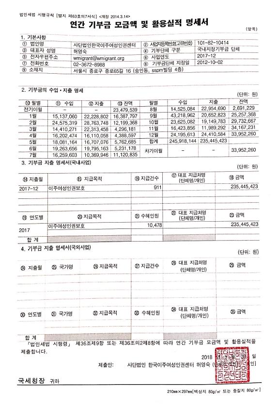 2017 연간기부금 모금액 및 활용실적명세서
